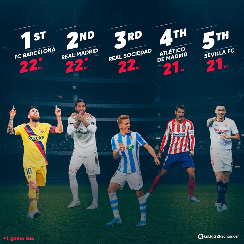 La Liga là gì? Giải đấu bóng đá có những điều gì thú vị